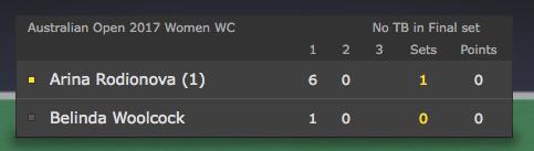 bet365,テニス,アンダー