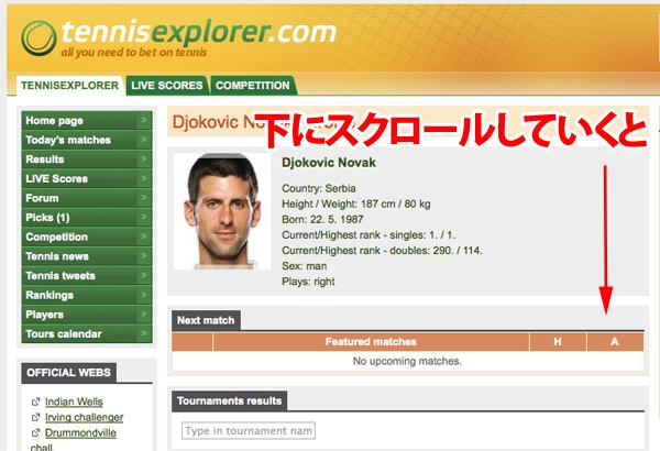 怪我情報テニス003