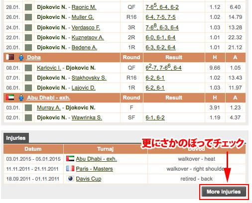 怪我情報テニス004