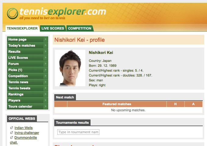 怪我情報テニス006