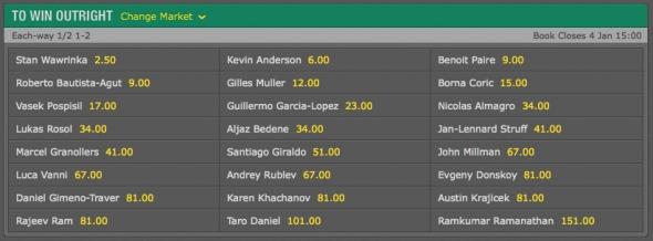 bet365 テニス 賭け方