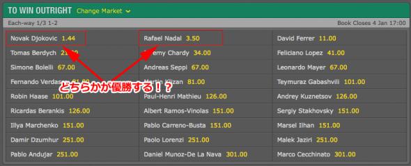 bet365-テニス-賭け方