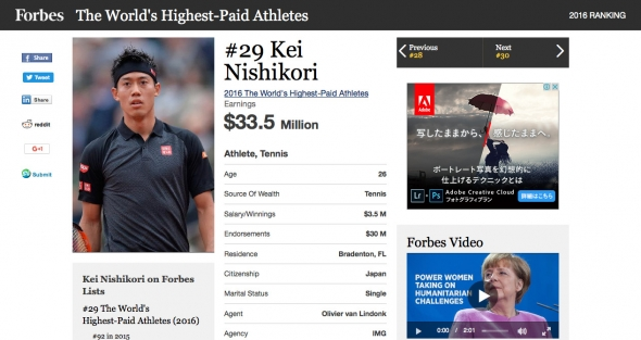 世界で最も稼いでいるスポーツ選手2016 錦織