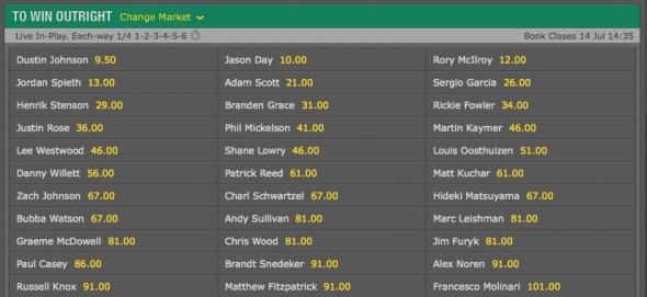 bet365,全英オープンゴルフの優勝オッズ
