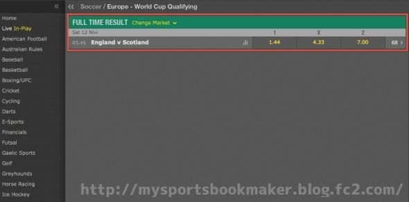 bet365,ワールドカップ