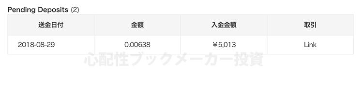 STICPAY,入金,ビットコイン