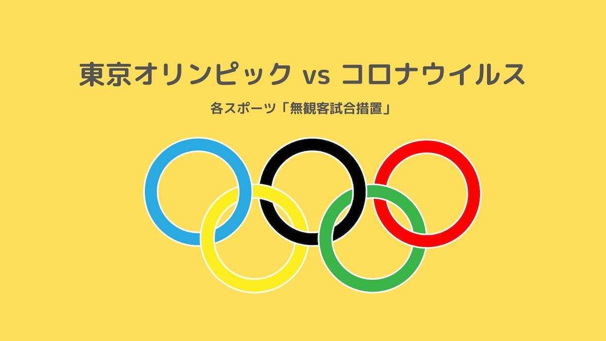 東京オリンピック,中止