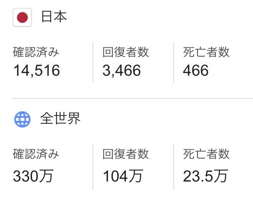 日本のコロナ感染者数