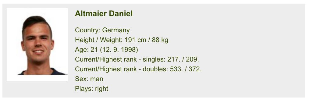 ドイツのテニス選手