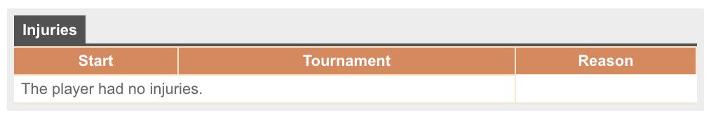 ブックメーカーテニス攻略