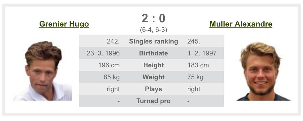 テニスのライブベット