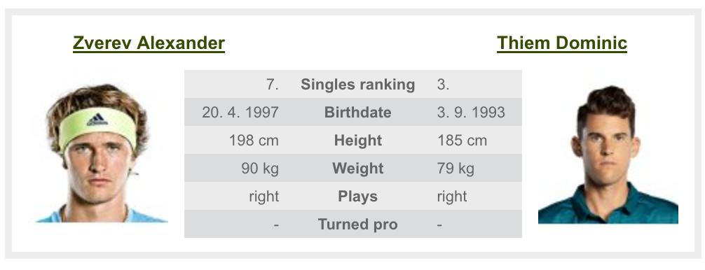 全米オープンテニス男子決勝2020